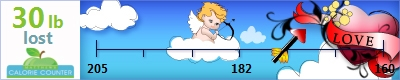 Cupid weight loss ticker